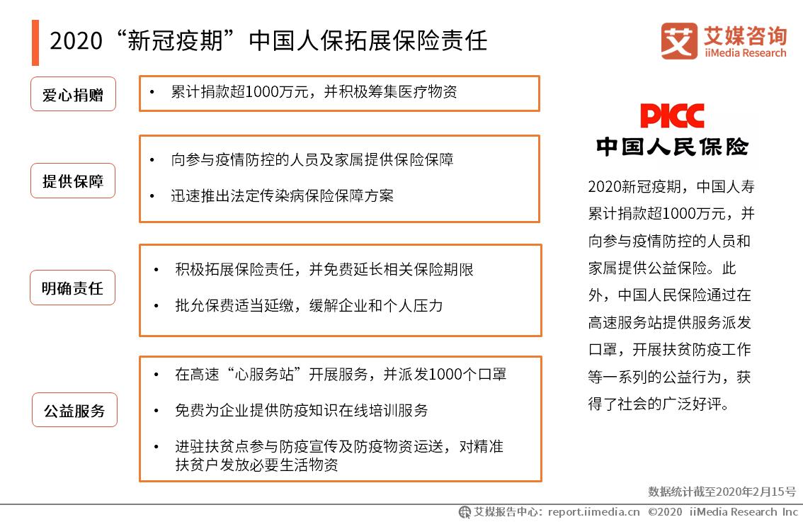 """2020""""新冠疫期""""中国人保拓展保险责任"""