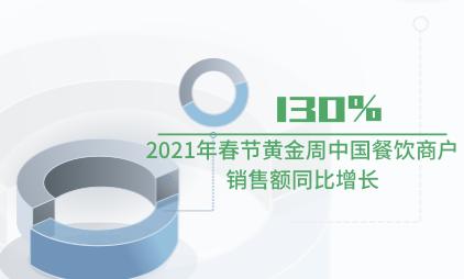 餐饮行业数据分析:2021年春节黄金周中国餐饮商户销售额同比增长130%