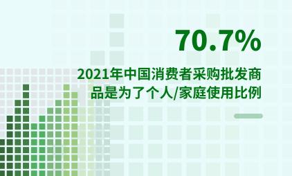 批发市场行业数据分析:2021年中国70.7%消费者采购批发商品是为了个人/家庭使用