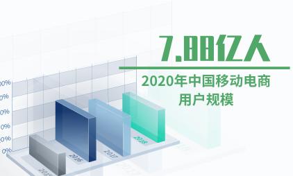 移动电商数据分析:预计2020年中国移动电商用户规模将达7.88亿人