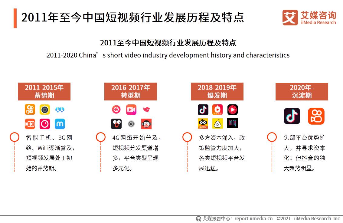 2011年至今中国短视频行业发展历程及特点