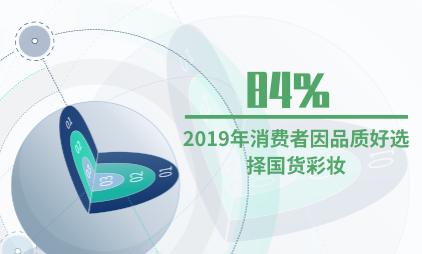 美妆行业数据分析:2019年84%消费者因品质好选择国货彩妆