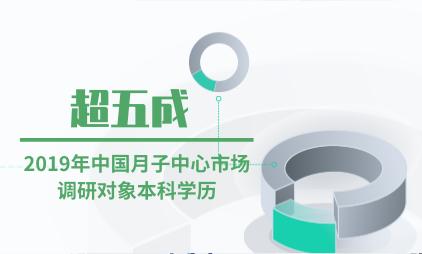月子中心行业数据分析:2019年中国月子中心市场调研对象本科学历超五成