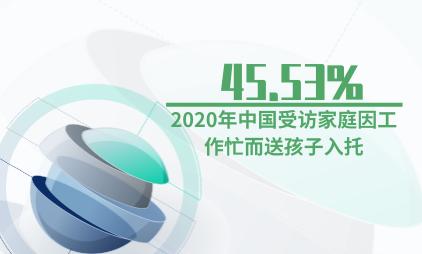 托育行业数据分析:2020年中国45.53%受访家庭因工作忙而送孩子入托
