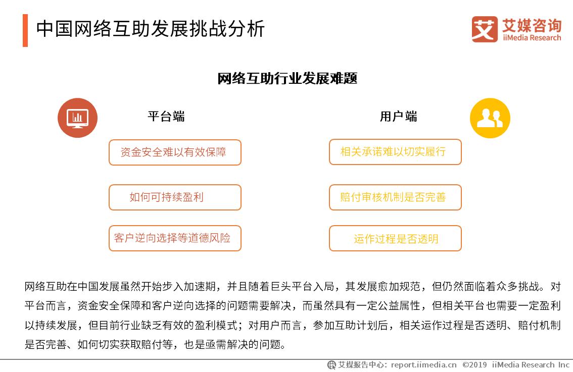 2019中国网络互助发展挑战、竞争格局及用户价值总结