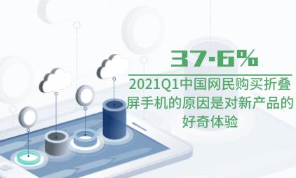手机行业数据分析:2021年Q1中国37.6%网民购买折叠屏手机的原因为对新产品的好奇体验