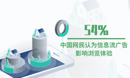 广告行业数据分析:54%中国网民认为信息流广告影响浏览体验