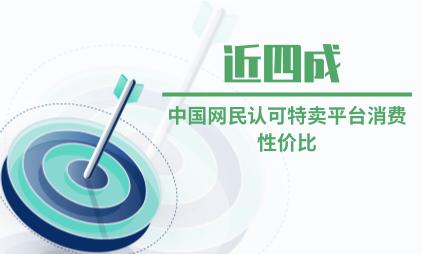 电商行业数据分析:近四成中国网民认可特卖平台消费性价比