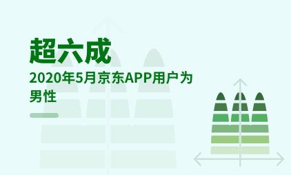 礼物经济行业数据分析:2020年5月超六成京东APP用户为男性