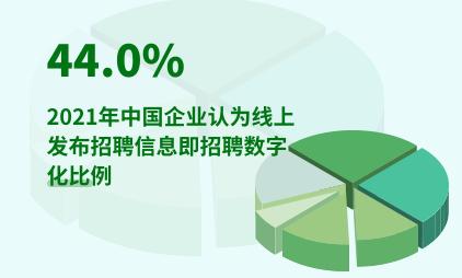 企业服务行业数据分析:2021年中国44.0%企业认为线上发布招聘信息即招聘数字化