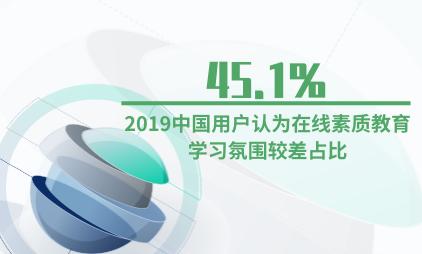 在线教育行业数据分析:2019中国45.1%用户认为在线素质教育学习氛围较差