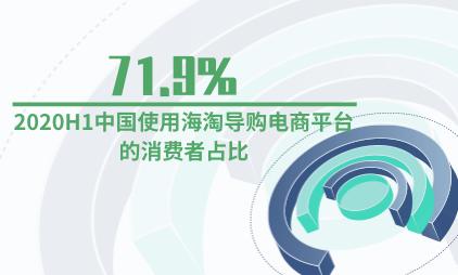 海淘行业数据分析:2020H1中国使用海淘导购电商平台的消费者占比71.9%