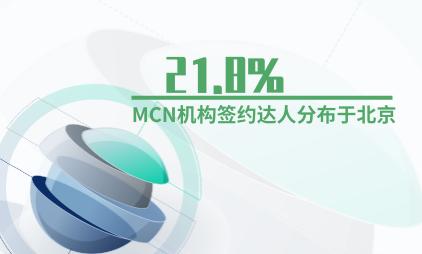 MCN行业数据分析:2020年21.8%的MCN机构签约达人分布于北京
