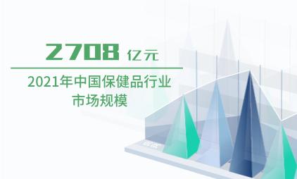 保健品行业数据分析:2021年中国保健品行业市场规模将达到2708亿元