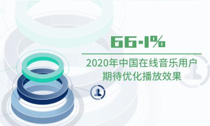 音乐行业数据分析:2020年66.1%中国在线音乐用户期待优化播放效果