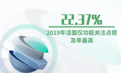 网红小家电行业数据分析:2019年洁面仪功能关注点提及率最高为22.37%