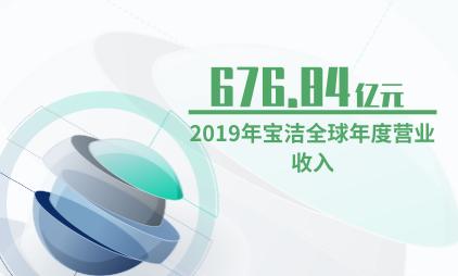 日化行业数据分析:2019年宝洁全球年度营业收入为676.84亿元