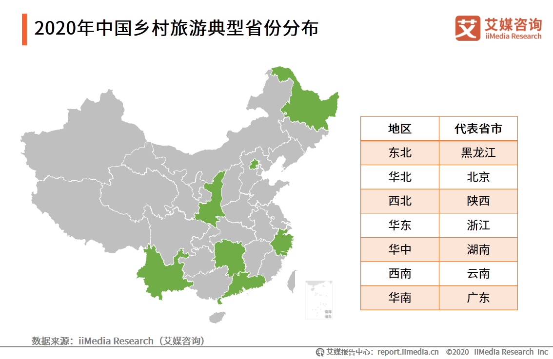 2020年中国乡村旅游典型省份分布
