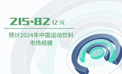 饮料行业数据分析:预计2024年中国运动饮料市场规模将达215.82亿元