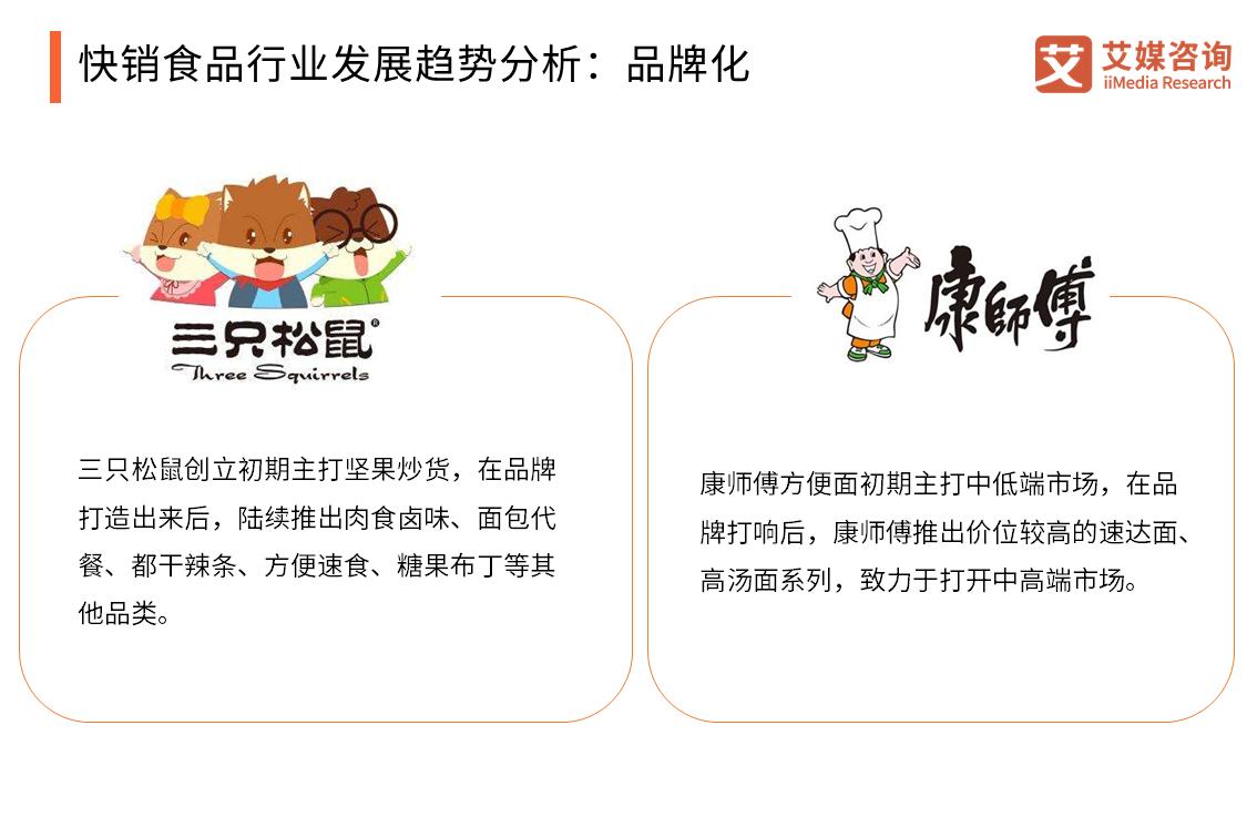 快销食品行业发展趋势分析:品牌化