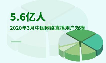 直播行业数据分析:2020年3月中国网络直播用户规模为5.6亿人