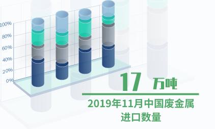 金属行业数据分析:2019年11月中国废金属进口数量为17万吨