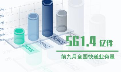 快递行业数据分析:2020年前九月全国快递业务量达561.4亿件