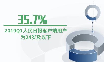客户端行业数据分析:2019Q1人民日报客户端35.7%用户为24岁及以下