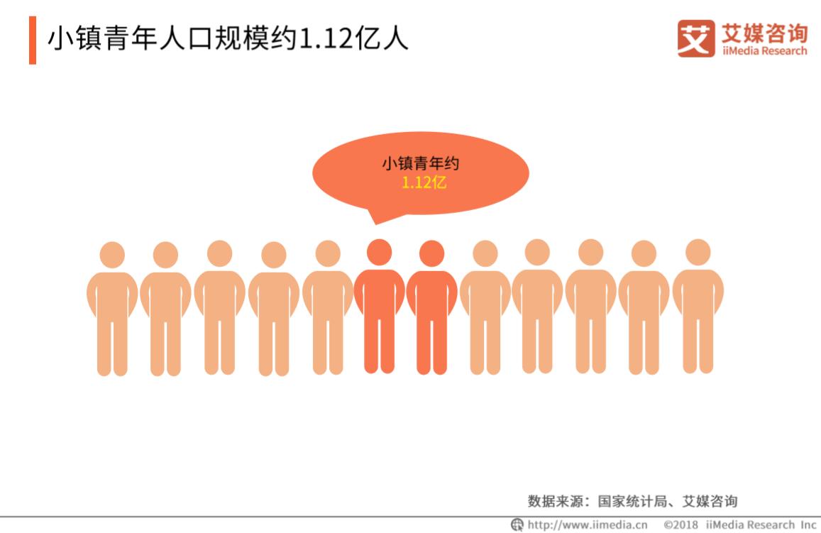 2019中国小镇青年移动阅读发展现状与趋势探讨