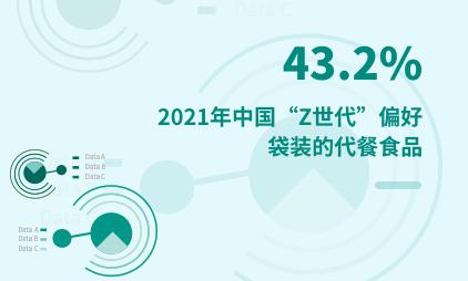 "Z世代群体数据分析:2021年中国43.2%""Z世代""偏好袋装的代餐食品"