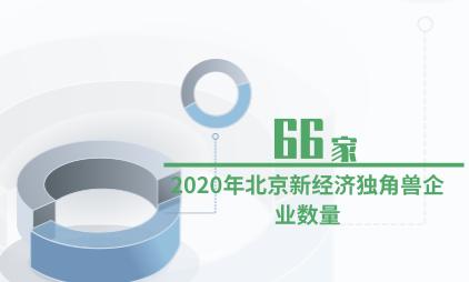 新经济行业数据分析:2020年北京新经济独角兽企业数量为66家