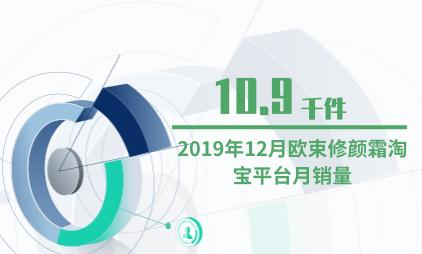化妆品行业数据分析:2019年12月欧束修颜霜淘宝平台月销量为10.9千件