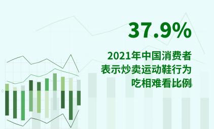 运动鞋行业数据分析:2021年中国37.9%消费者表示炒卖运动鞋行为吃相难看