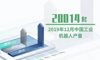 人工智能行业数据分析:2019年12月中国工业机器人产量为20014套