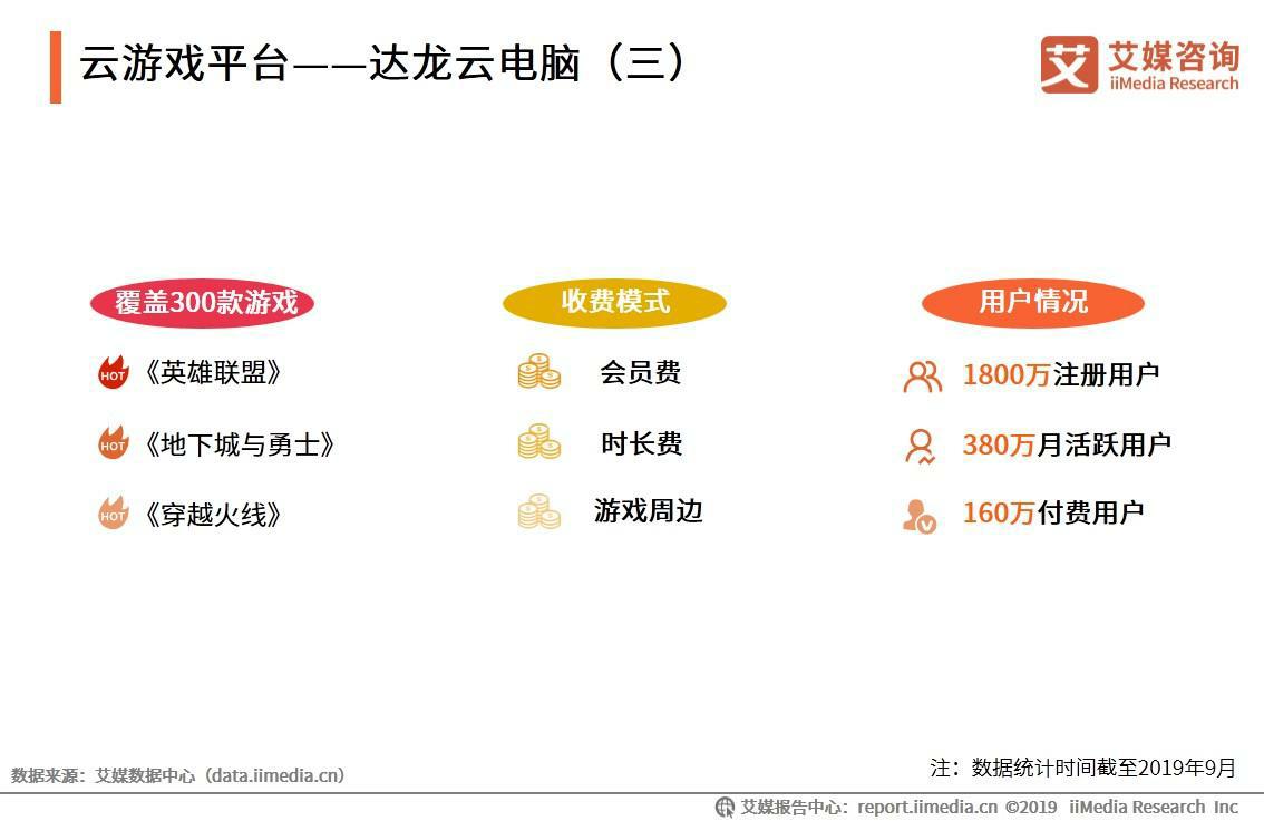 云游戏平台——达龙云电脑(三)