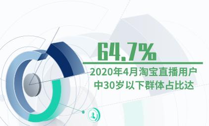 直播数据分析:2020年4月淘宝直播用户中30岁以下群体占比达64.7%