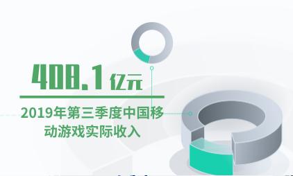 游戏行业数据分析:2019年第三季度中国移动游戏实际收入为408.1亿元