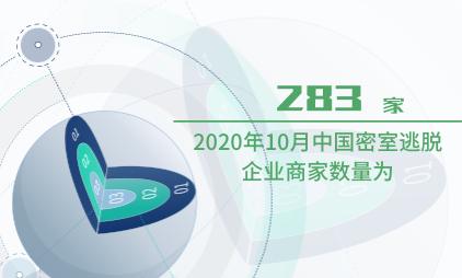 文娱行业数据分析:2020年10月中国密室逃脱企业商家数量为283家
