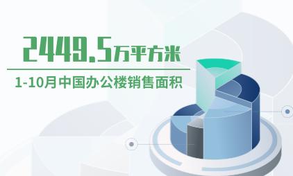 房地产行业数据分析:2020年1-10月中国办公楼销售面积为2449.485万平方米