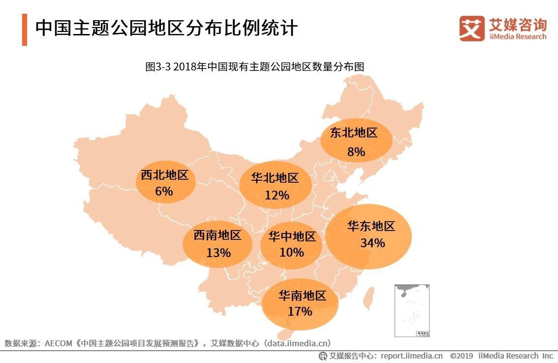 中国主题公园地区分布比例统计