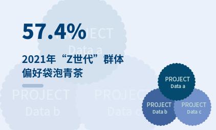 """袋泡茶行业数据分析:2021年中国57.4%""""Z世代""""群体偏好袋泡青茶"""