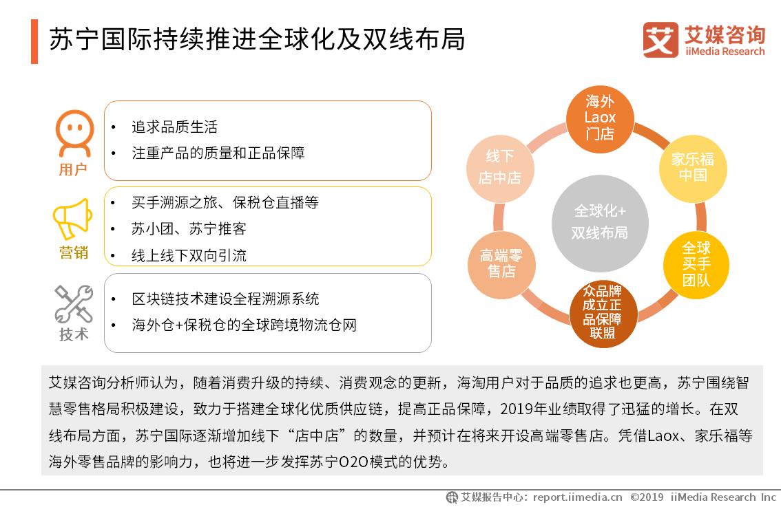 苏宁国际持续推进全球化及双线布局