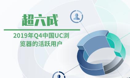 第三方手机浏览器行业数据分析:2019年Q4中国UC浏览器的活跃用户超六成