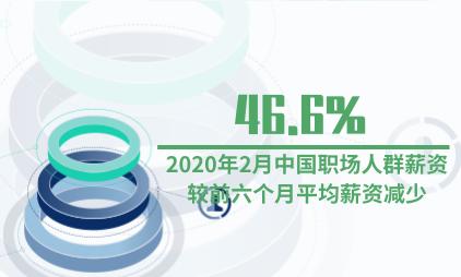 企业薪资数据分析:2020年2月中国46.6%的职场人群薪资较前六个月平均薪资减少