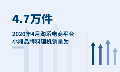 家电行业数据分析:2020年4月淘系电商平台小熊品牌料理机销量为4.7万件