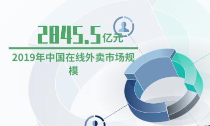 外卖行业数据分析:2019年中国在线外卖市场规模达2845.5亿元