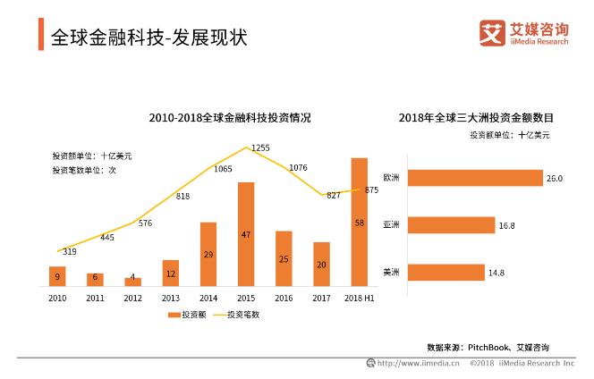 财报解读 | 金融壹账通2019年营收23.28亿,亏损16.61亿,第三方客户收入增长107%