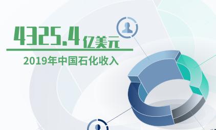 油气行业数据分析:2019年中国石化收入为4325.4亿美元