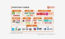 中央财政发力支持农村电商 2019中国农村电商行业发展现状与趋势分析