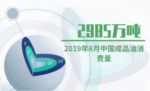 能源行业数据分析:2019年8月中国成品油消费量为2985万吨